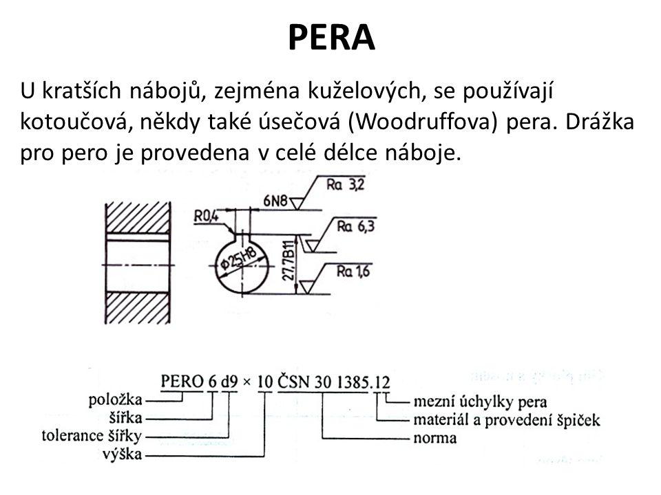 PERA U kratších nábojů, zejména kuželových, se používají kotoučová, někdy také úsečová (Woodruffova) pera.