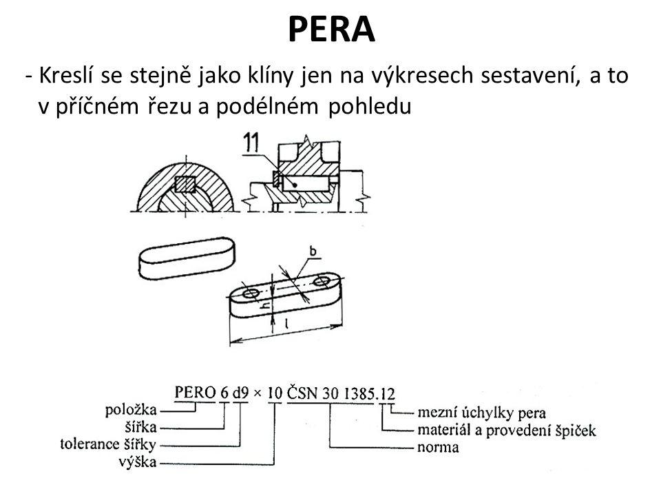 PERA - Kreslí se stejně jako klíny jen na výkresech sestavení, a to v příčném řezu a podélném pohledu