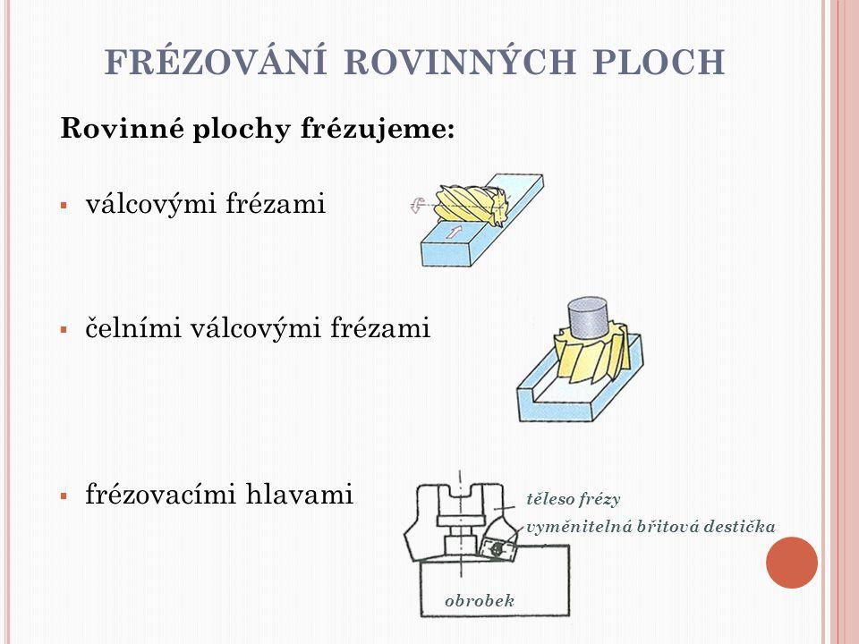 FRÉZOVÁNÍ ROVINNÝCH PLOCH Rovinné plochy frézujeme:  válcovými frézami  čelními válcovými frézami  frézovacími hlavami těleso frézy vyměnitelná bři