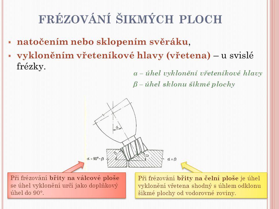 FRÉZOVÁNÍ ŠIKMÝCH PLOCH  natočením nebo sklopením svěráku,  vykloněním vřeteníkové hlavy (vřetena) – u svislé frézky. α – úhel vyklonění vřeteníkové
