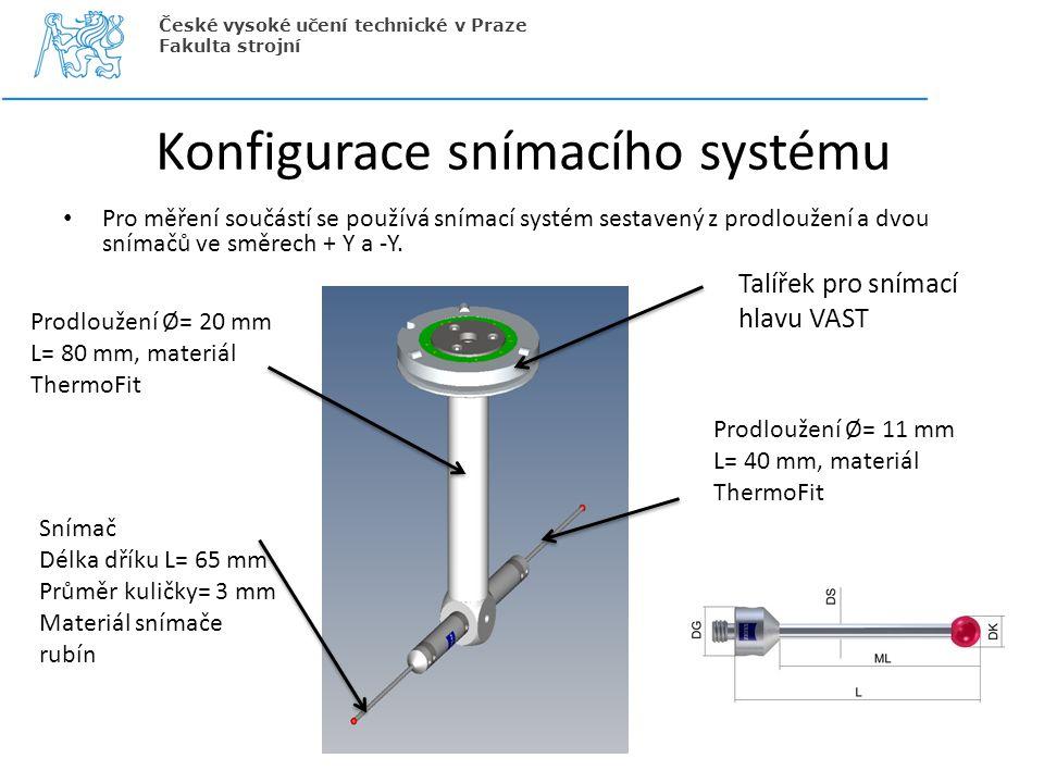 Konfigurace snímacího systému Pro měření součástí se používá snímací systém sestavený z prodloužení a dvou snímačů ve směrech + Y a -Y. České vysoké u