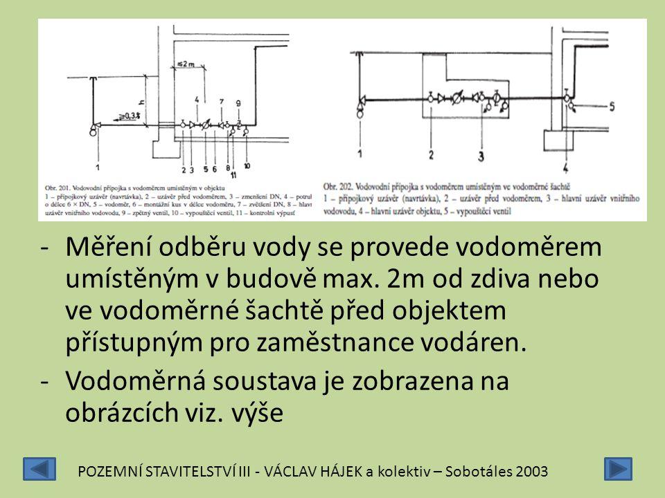 -Měření odběru vody se provede vodoměrem umístěným v budově max. 2m od zdiva nebo ve vodoměrné šachtě před objektem přístupným pro zaměstnance vodáren