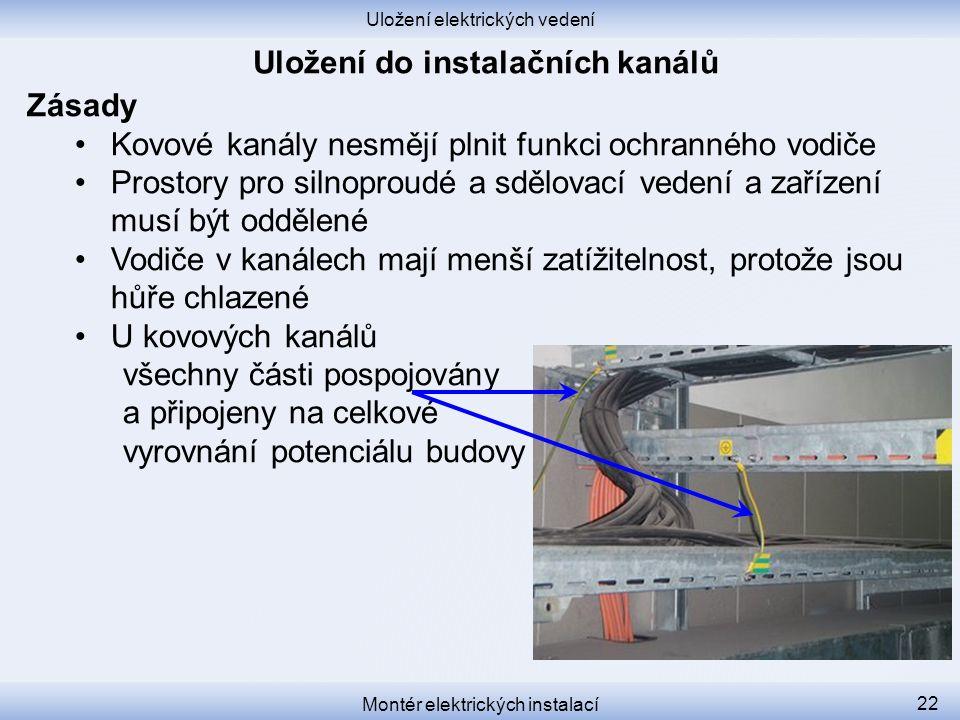 Uložení elektrických vedení Montér elektrických instalací 22 Zásady Kovové kanály nesmějí plnit funkci ochranného vodiče Prostory pro silnoproudé a sd