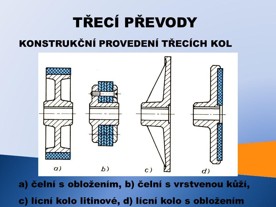 TŘECÍ PŘEVODY KONSTRUKČNÍ PROVEDENÍ TŘECÍCH KOL a) čelní s obložením, b) čelní s vrstvenou kůží, c) lícní kolo litinové, d) lícní kolo s obložením
