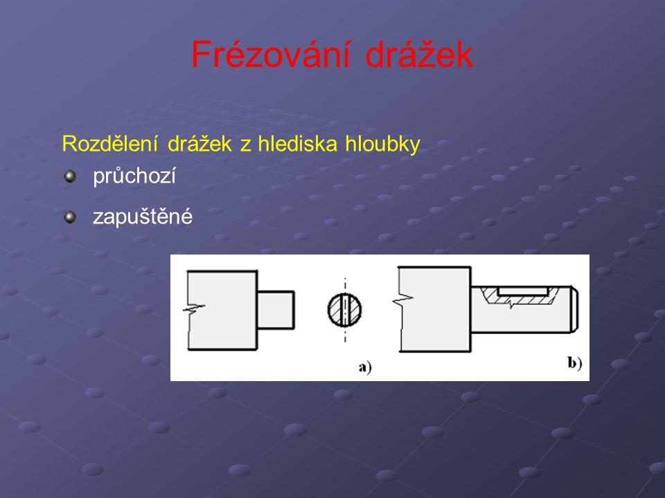 Frézování drážek Rozdělení drážek z hlediska průběžnosti průběžné polozavřené uzavřené