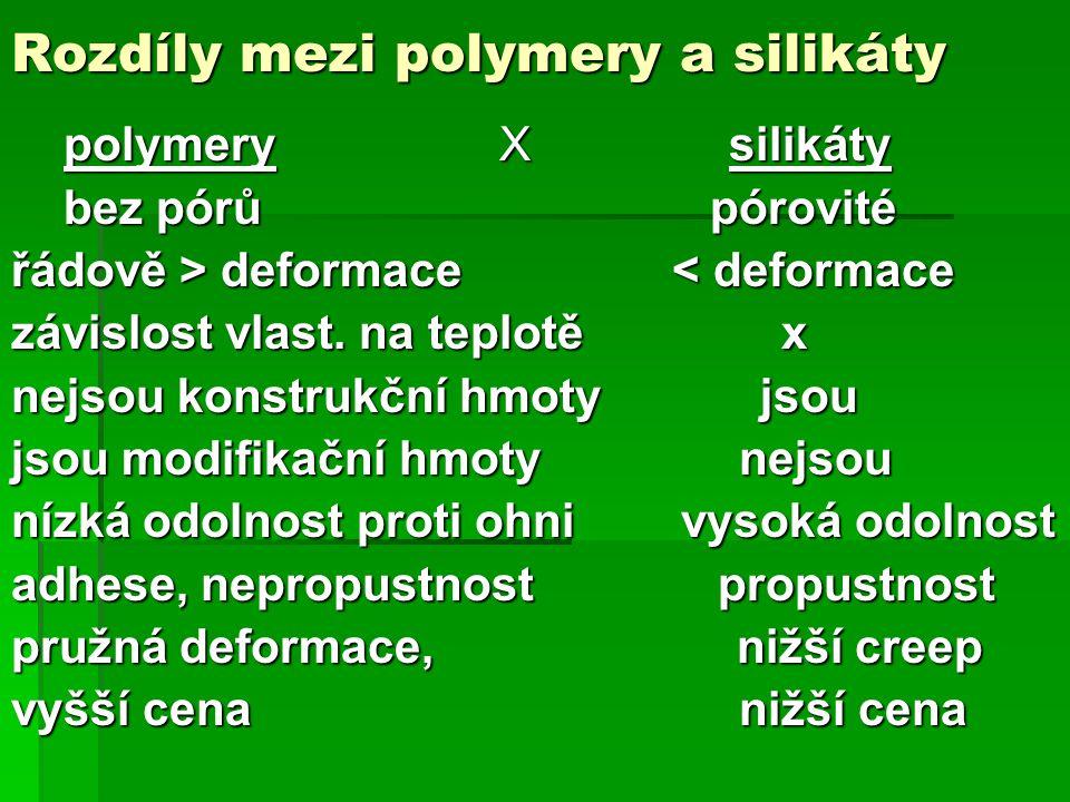 Rozdíly mezi polymery a silikáty polymery X silikáty polymery X silikáty bez pórů pórovité bez pórů pórovité řádově > deformace deformace < deformace závislost vlast.