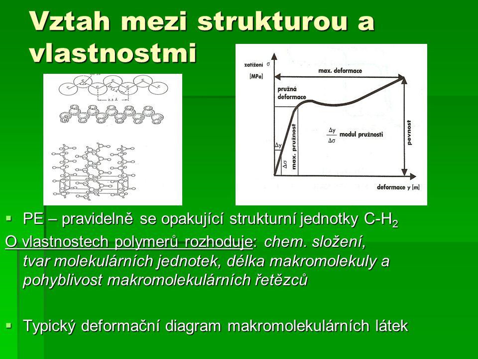 Vztah mezi strukturou a vlastnostmi  PE – pravidelně se opakující strukturní jednotky C-H 2 O vlastnostech polymerů rozhoduje: chem.
