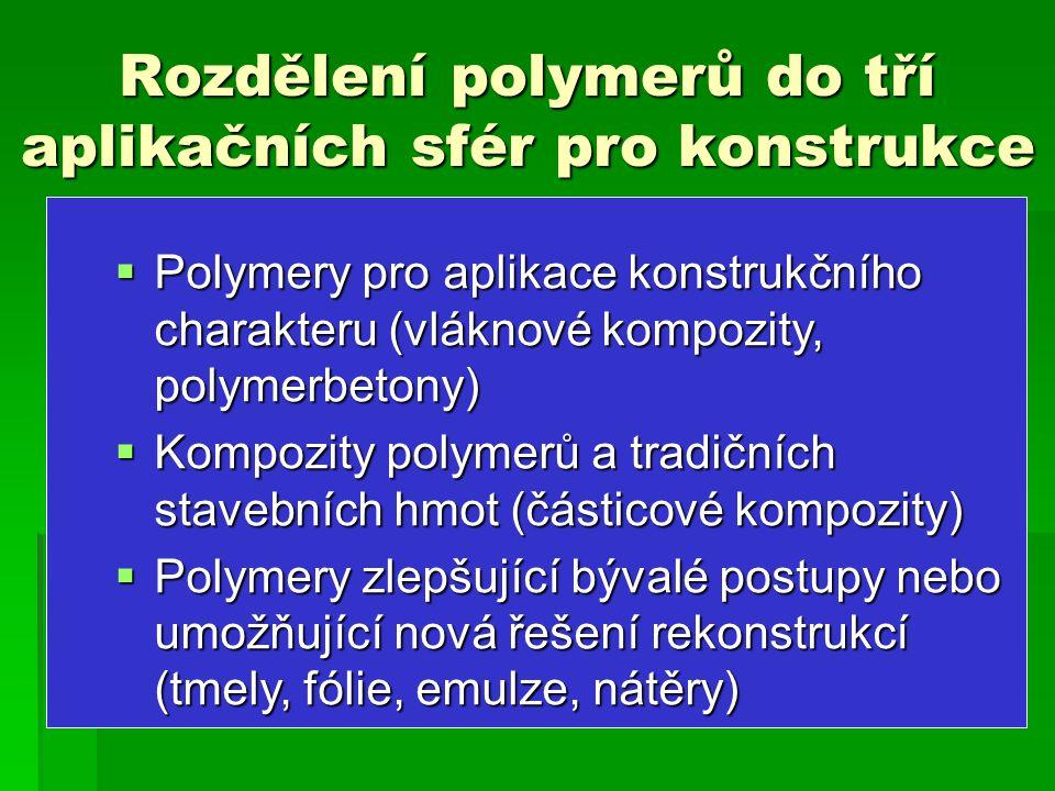 Rozdělení polymerů do tří aplikačních sfér pro konstrukce  Polymery pro aplikace konstrukčního charakteru (vláknové kompozity, polymerbetony)  Kompozity polymerů a tradičních stavebních hmot (částicové kompozity)  Polymery zlepšující bývalé postupy nebo umožňující nová řešení rekonstrukcí (tmely, fólie, emulze, nátěry)  Polymery pro aplikace konstrukčního charakteru (vláknové kompozity, polymerbetony)  Kompozity polymerů a tradičních stavebních hmot (částicové kompozity)  Polymery zlepšující bývalé postupy nebo umožňující nová řešení rekonstrukcí (tmely, fólie, emulze, nátěry)