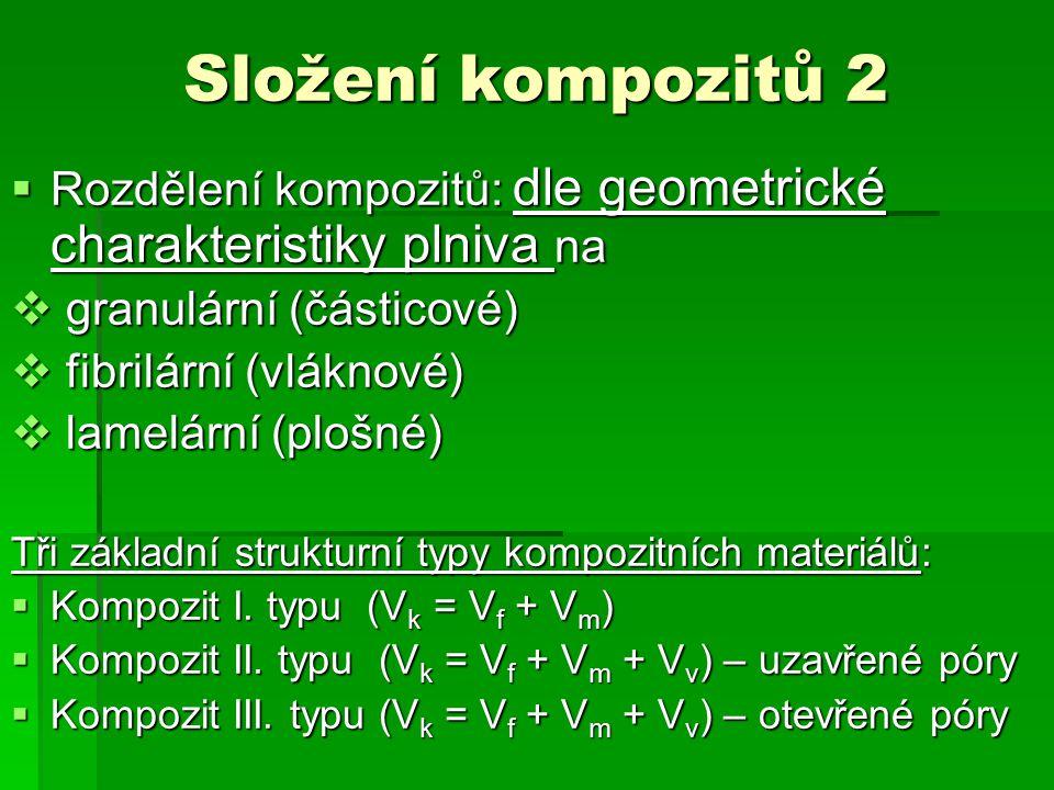 Složení kompozitů 2  Rozdělení kompozitů: dle geometrické charakteristiky plniva na  granulární (částicové)  fibrilární (vláknové)  lamelární (plošné) Tři základní strukturní typy kompozitních materiálů:  Kompozit I.