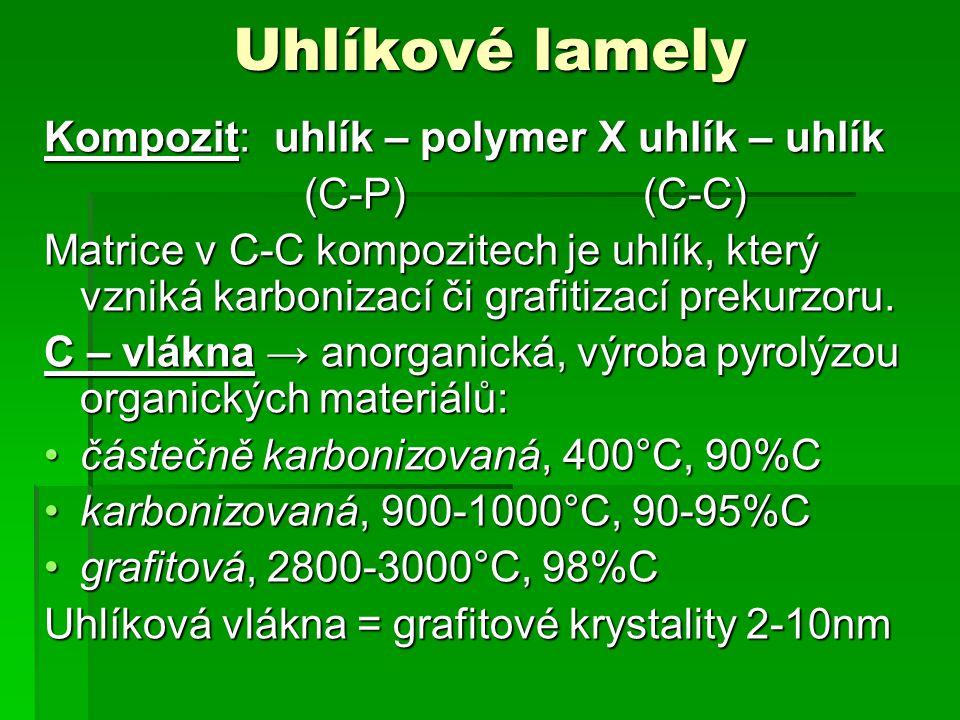 Uhlíkové lamely Kompozit: uhlík – polymer X uhlík – uhlík (C-P) (C-C) (C-P) (C-C) Matrice v C-C kompozitech je uhlík, který vzniká karbonizací či grafitizací prekurzoru.