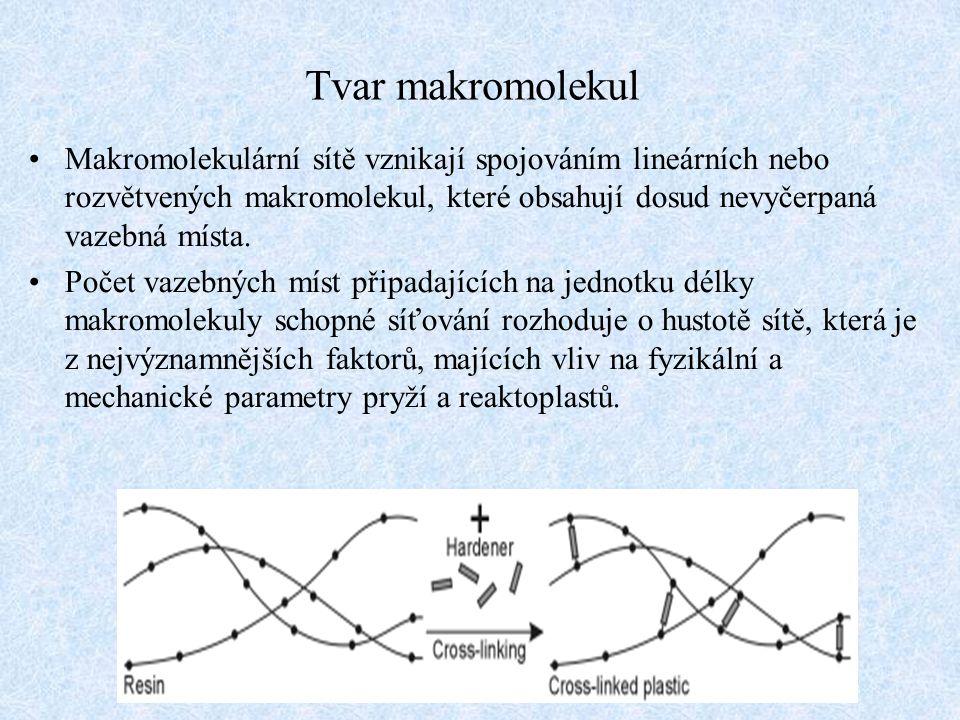 Tvar makromolekul Makromolekulární sítě vznikají spojováním lineárních nebo rozvětvených makromolekul, které obsahují dosud nevyčerpaná vazebná místa.