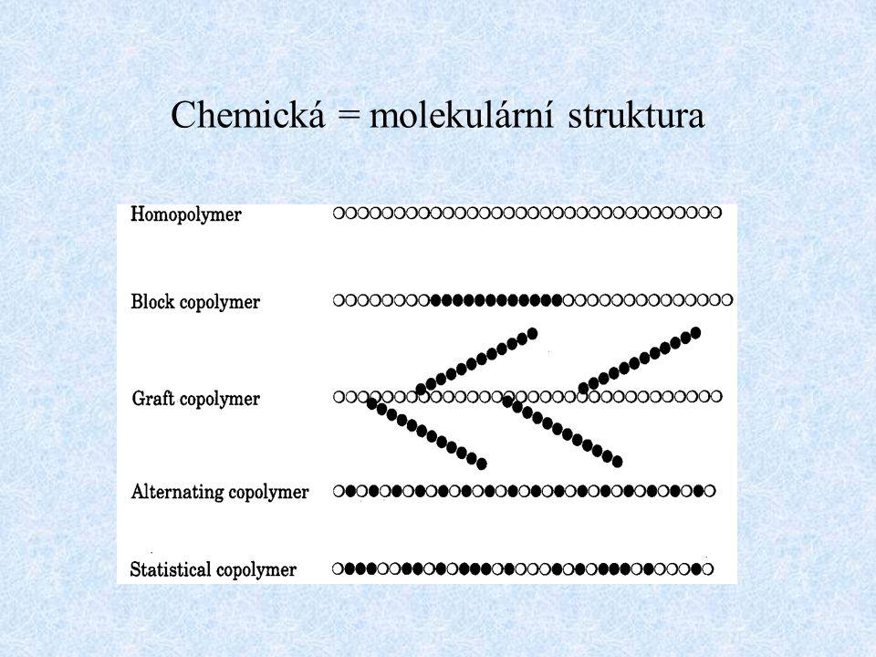 Chemická = molekulární struktura