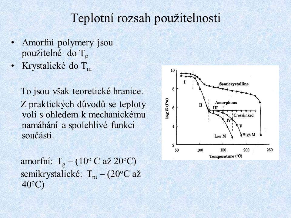 Teplotní rozsah použitelnosti Amorfní polymery jsou použitelné do T g Krystalické do T m To jsou však teoretické hranice. Z praktických důvodů se tepl