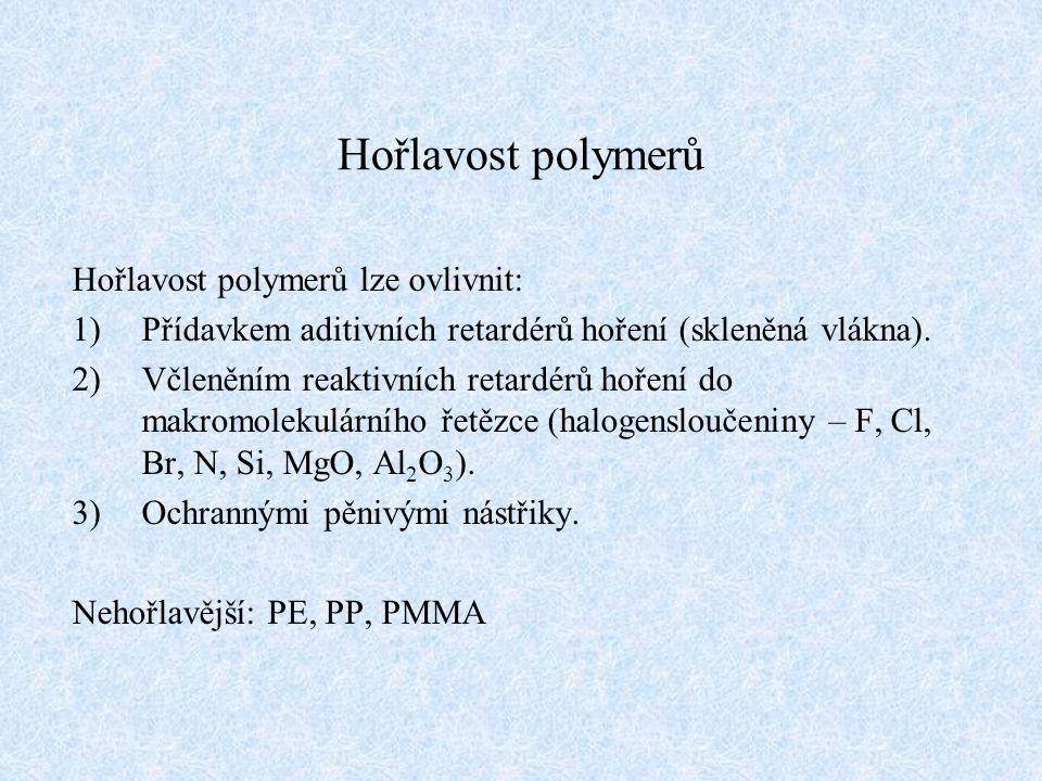 Hořlavost polymerů Hořlavost polymerů lze ovlivnit: 1)Přídavkem aditivních retardérů hoření (skleněná vlákna). 2)Včleněním reaktivních retardérů hořen
