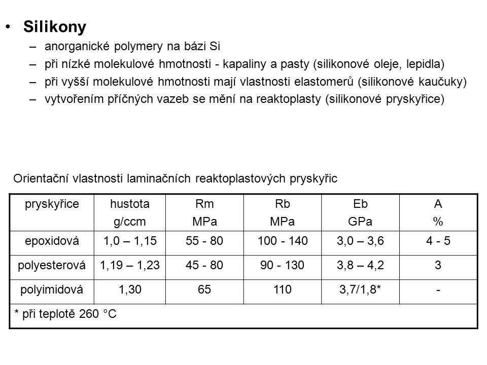 Silikony –anorganické polymery na bázi Si –při nízké molekulové hmotnosti - kapaliny a pasty (silikonové oleje, lepidla) –při vyšší molekulové hmotnos