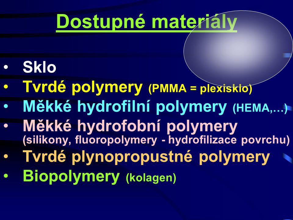 Polymery ethylen: polyethylen: 4 x … benzin 20 x … parafin 1000 x … polyethylen hydrofobní