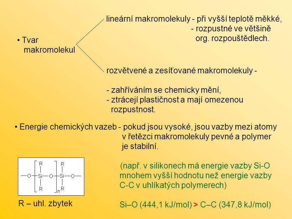 Tvar makromolekul lineární makromolekuly - při vyšší teplotě měkké, - rozpustné ve většině org. rozpouštědlech. rozvětvené a zesíťované makromolekuly