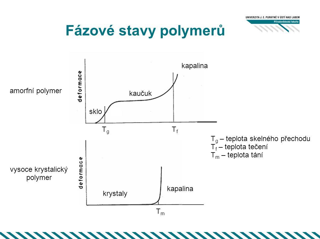 Fázové stavy polymerů TgTg TfTf TmTm amorfní polymer vysoce krystalický polymer T g – teplota skelného přechodu T f – teplota tečení T m – teplota tání sklo kaučuk kapalina krystaly