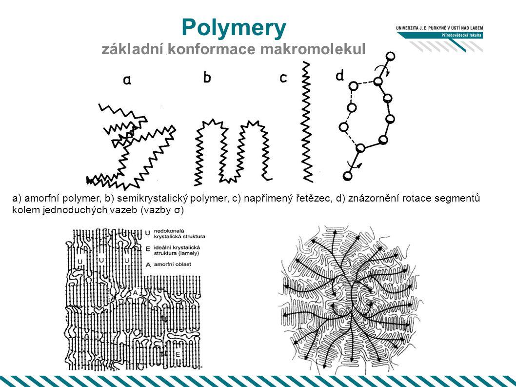 Polymery základní konformace makromolekul a) amorfní polymer, b) semikrystalický polymer, c) napřímený řetězec, d) znázornění rotace segmentů kolem je