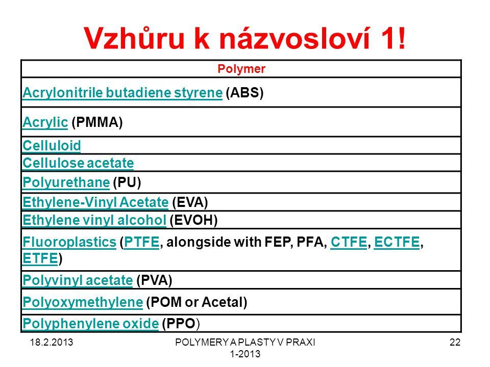 Vzhůru k názvosloví 1! 18.2.2013POLYMERY A PLASTY V PRAXI 1-2013 22 Polymer Acrylonitrile butadiene styreneAcrylonitrile butadiene styrene (ABS) Acryl