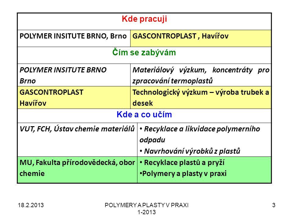 POLYMERY A PLASTY V PRAXI 1-2013 14 Příklad názvosloví 1 18.2.2013 STRUKTURNÍ NÁZEV - poly(ethylen) TRIVIÁLNÍ NÁZEV – polyethylen (polyetylén) ZKRATKA POLYMERU – LDPE (nízkohustotní – LD, polyethylen – PE) OBCHODNÍ NÁZEV - Bralen NA 7-25 (NA – zkratka použití, 7-25 – číselný kód vlastností)