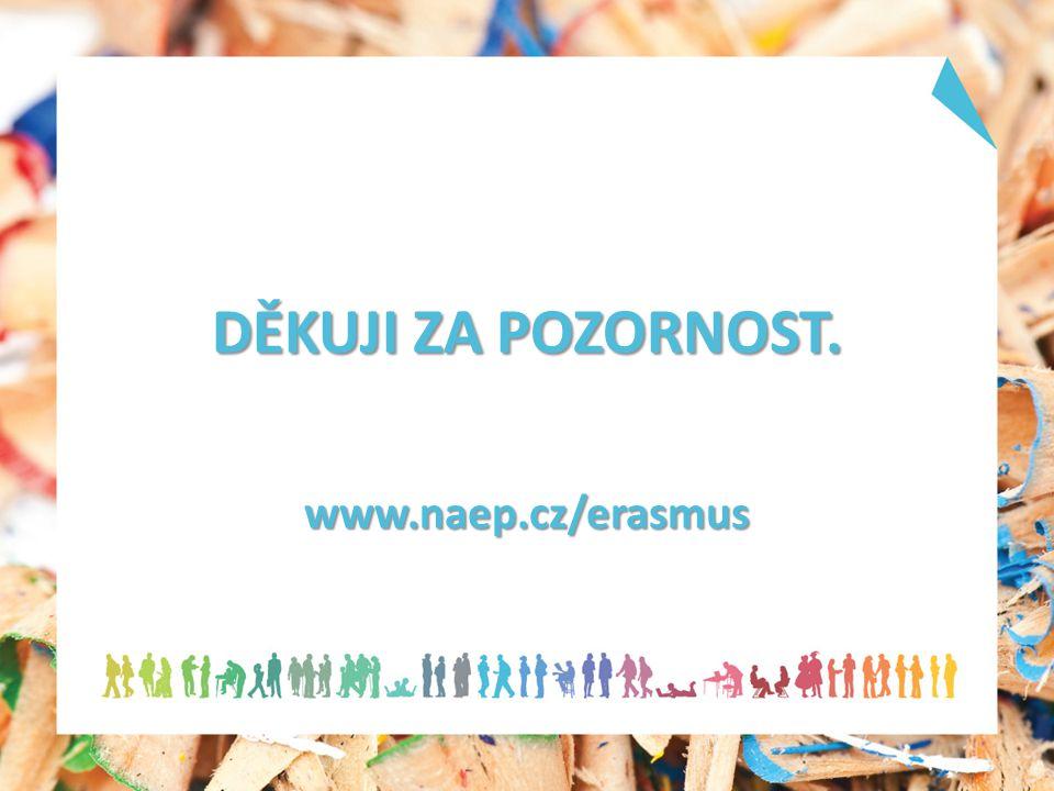 DĚKUJI ZA POZORNOST. www.naep.cz/erasmus