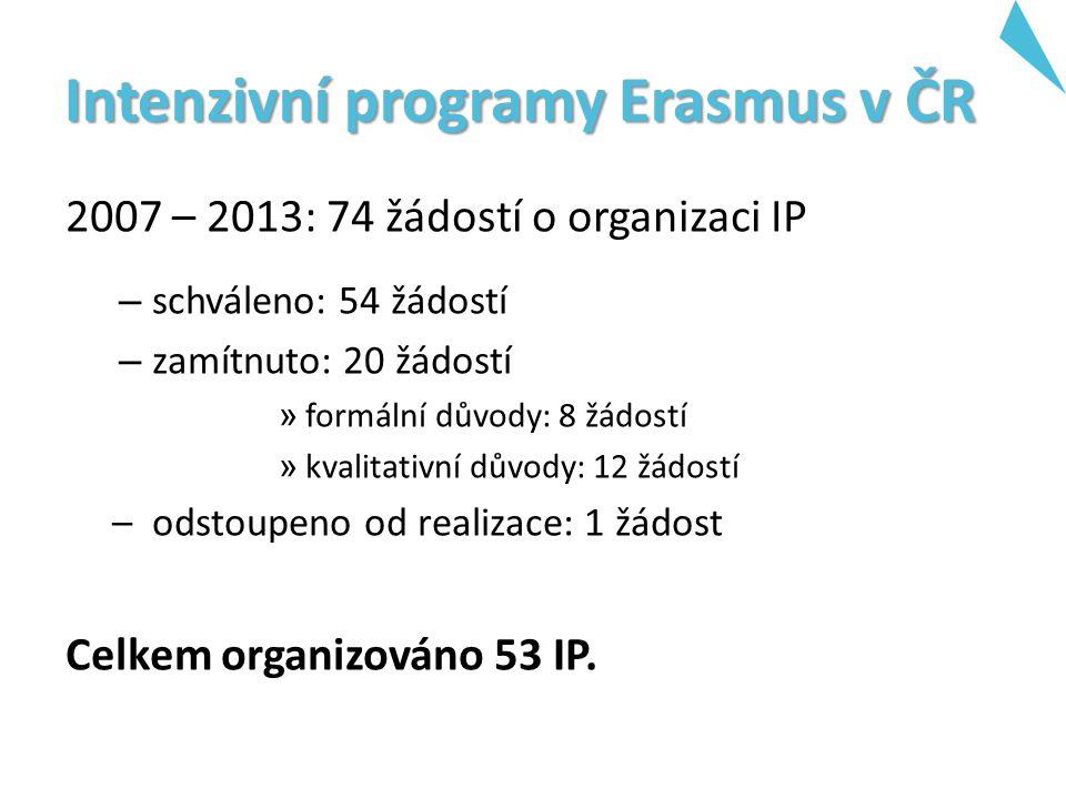 Intenzivní programy Erasmus v ČR 2007 – 2013: 74 žádostí o organizaci IP – schváleno: 54 žádostí – zamítnuto: 20 žádostí » formální důvody: 8 žádostí » kvalitativní důvody: 12 žádostí –odstoupeno od realizace: 1 žádost Celkem organizováno 53 IP.