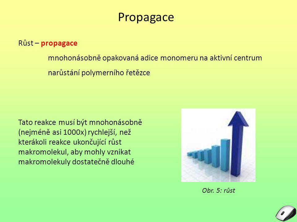 Propagace Růst – propagace mnohonásobně opakovaná adice monomeru na aktivní centrum narůstání polymerního řetězce Obr. 5: růst Tato reakce musí být mn