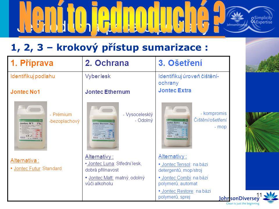 11 1, 2, 3 – krokový přístup sumarizace : Jednoduchá péče o podlahy 1. Příprava2. Ochrana3. Ošetření Identifikuj podlahu Jontec No1 - Prémium -bezopla