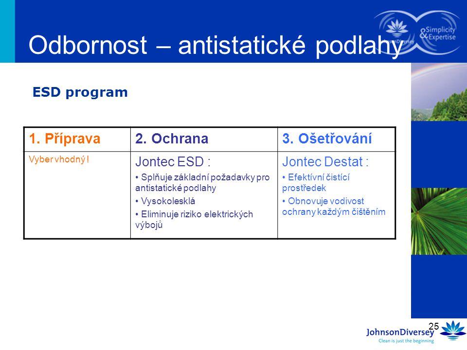 25 ESD program Odbornost – antistatické podlahy 1. Příprava2. Ochrana3. Ošetřování Vyber vhodný ! Jontec ESD : Splňuje základní požadavky pro antistat