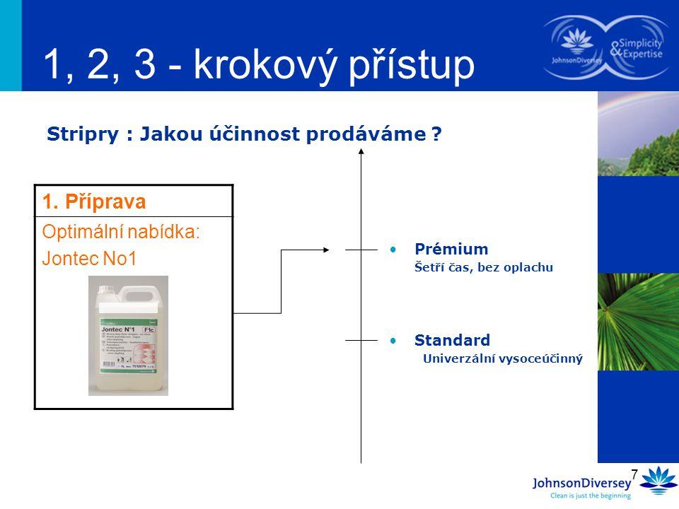 7 Stripry : Jakou účinnost prodáváme ? 1, 2, 3 - krokový přístup 1. Příprava Optimální nabídka: Jontec No1 Standard Univerzální vysoceúčinný Prémium Š