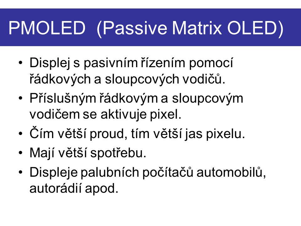 Displej s pasivním řízením pomocí řádkových a sloupcových vodičů.