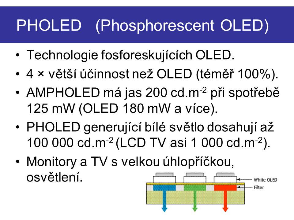 PHOLED (Phosphorescent OLED) Technologie fosforeskujících OLED.