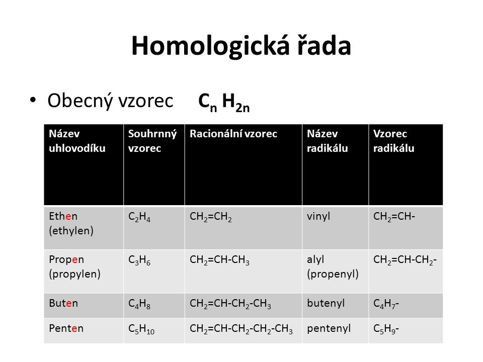 Homologická řada Obecný vzorec C n H 2n Název uhlovodíku Souhrnný vzorec Racionální vzorecNázev radikálu Vzorec radikálu Ethen (ethylen) C2H4C2H4 CH 2 =CH 2 vinylCH 2 =CH- Propen (propylen) C3H6C3H6 CH 2 =CH-CH 3 alyl (propenyl) CH 2 =CH-CH 2 - ButenC4H8C4H8 CH 2 =CH-CH 2 -CH 3 butenylC4H7-C4H7- PentenC 5 H 10 CH 2 =CH-CH 2 -CH 2 -CH 3 pentenylC5H9-C5H9-