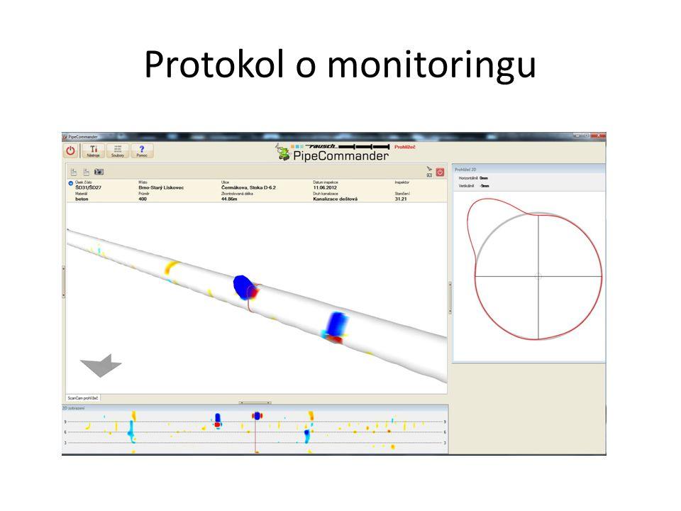 Protokol o monitoringu