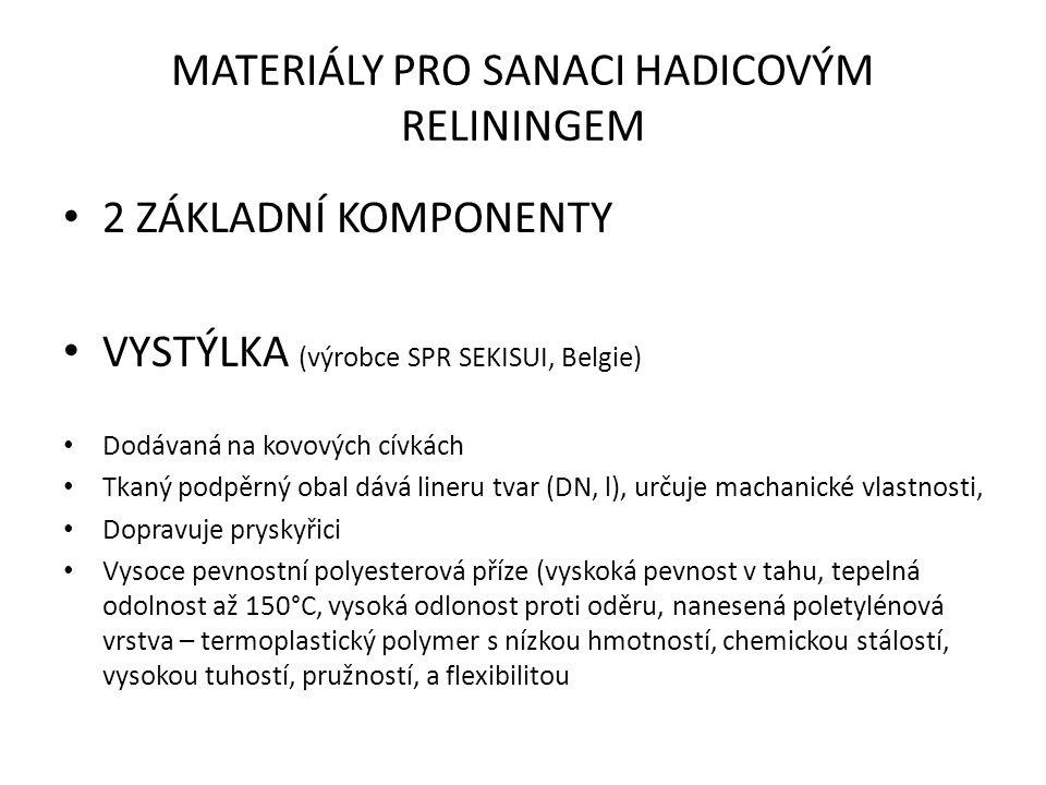 MATERIÁLY PRO SANACI HADICOVÝM RELININGEM 2 ZÁKLADNÍ KOMPONENTY VYSTÝLKA (výrobce SPR SEKISUI, Belgie) Dodávaná na kovových cívkách Tkaný podpěrný obal dává lineru tvar (DN, l), určuje machanické vlastnosti, Dopravuje pryskyřici Vysoce pevnostní polyesterová příze (vyskoká pevnost v tahu, tepelná odolnost až 150°C, vysoká odlonost proti oděru, nanesená poletylénová vrstva – termoplastický polymer s nízkou hmotností, chemickou stálostí, vysokou tuhostí, pružností, a flexibilitou