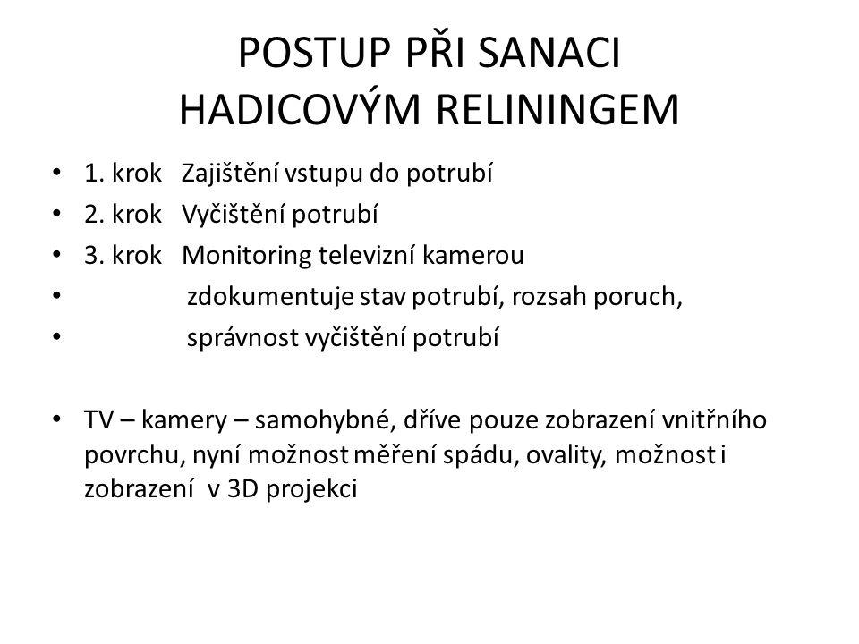 POSTUP PŘI SANACI HADICOVÝM RELININGEM 1. krok Zajištění vstupu do potrubí 2.