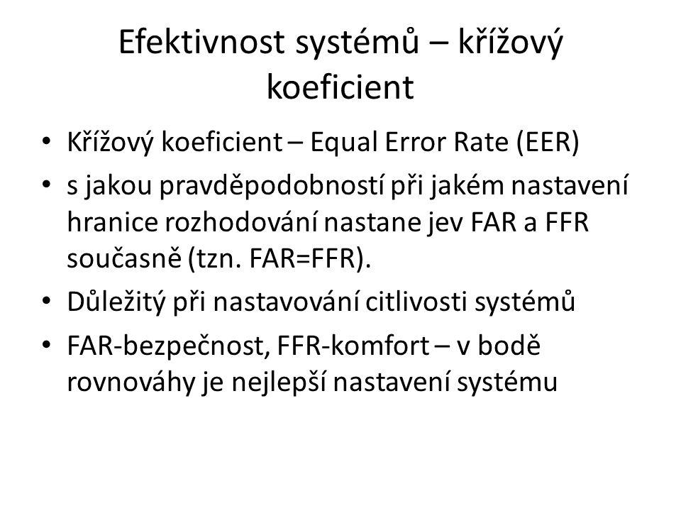 Efektivnost systémů – křížový koeficient Křížový koeficient – Equal Error Rate (EER) s jakou pravděpodobností při jakém nastavení hranice rozhodování