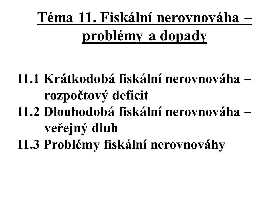 Téma 11. Fiskální nerovnováha – problémy a dopady 11.1 Krátkodobá fiskální nerovnováha – rozpočtový deficit 11.2 Dlouhodobá fiskální nerovnováha – veř