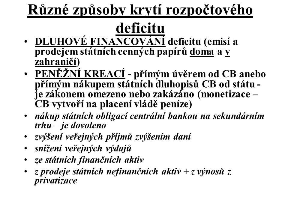 Různé způsoby krytí rozpočtového deficitu DLUHOVÉ FINANCOVÁNÍ deficitu (emisí a prodejem státních cenných papírů doma a v zahraničí) PENĚŽNÍ KREACÍ -