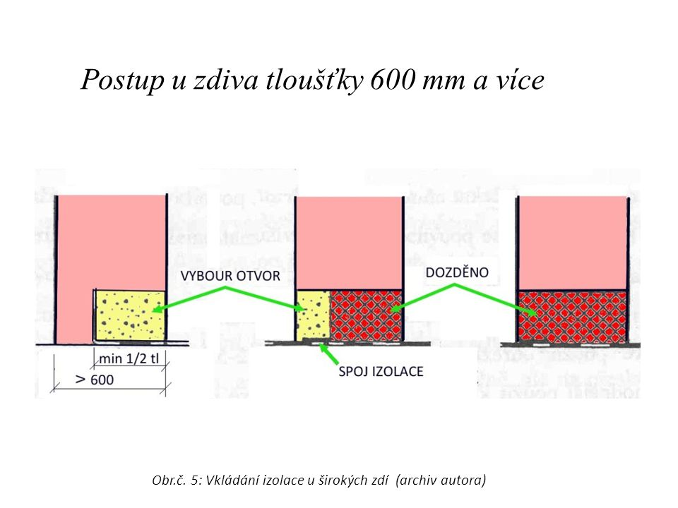 Postup u zdiva tloušťky 600 mm a více Obr.č. 5: Vkládání izolace u širokých zdí (archiv autora)