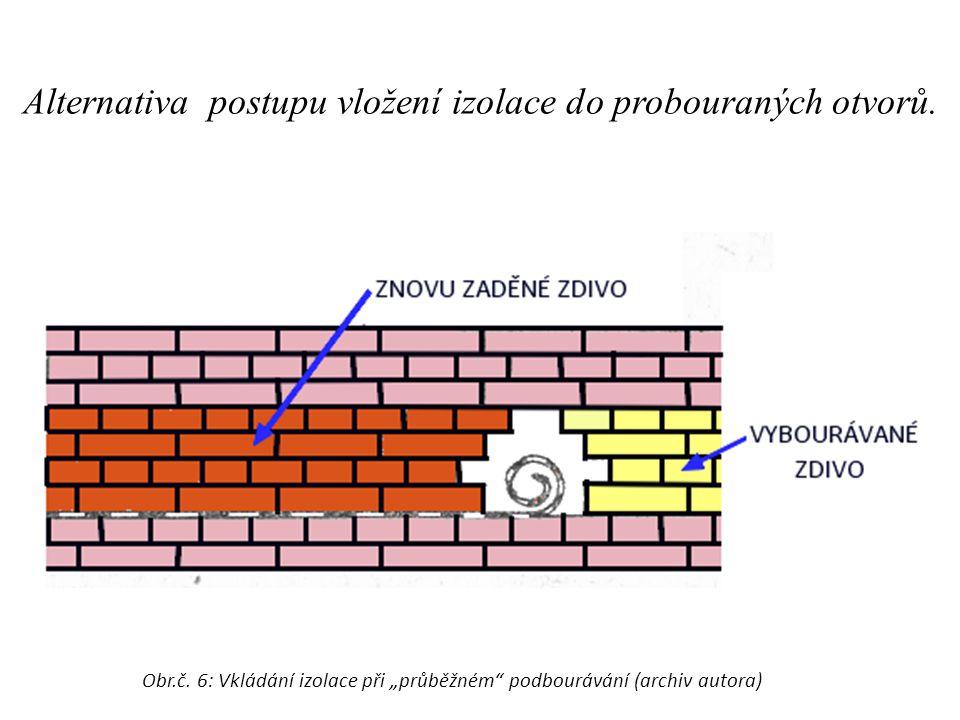 """Alternativa postupu vložení izolace do probouraných otvorů. Obr.č. 6: Vkládání izolace při """"průběžném"""" podbourávání (archiv autora)"""
