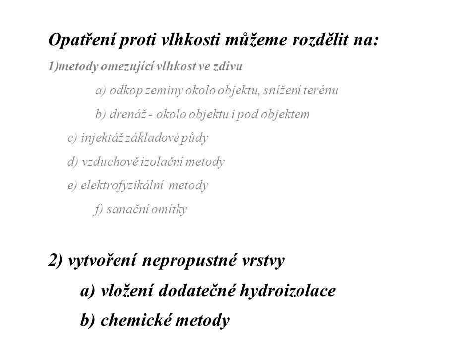 Umístění dodatečně provedené hydroizolace: b) na vnější straněa) na vnitřní straně Obr.č.