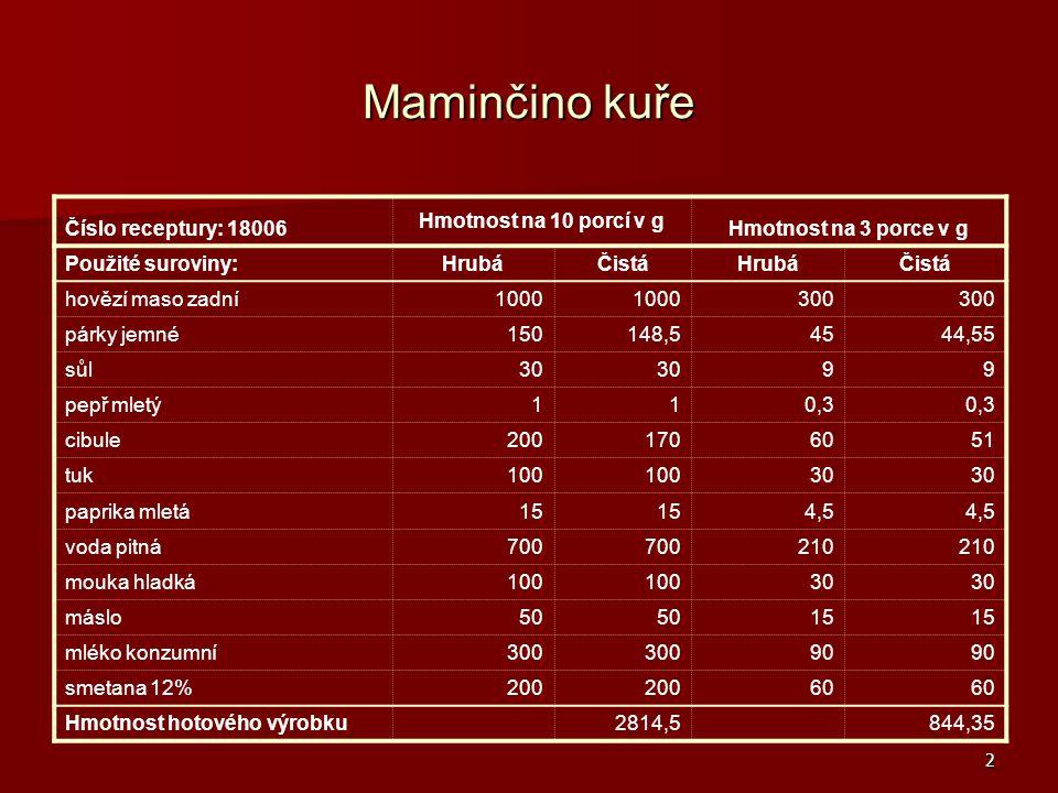 2 Maminčino kuře Číslo receptury: 18006 Hmotnost na 10 porcí v g Hmotnost na 3 porce v g Použité suroviny:HrubáČistáHrubáČistá hovězí maso zadní1000 3