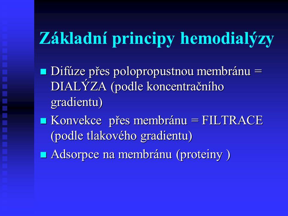 Základní principy hemodialýzy Difúze přes polopropustnou membránu = DIALÝZA (podle koncentračního gradientu) Difúze přes polopropustnou membránu = DIA