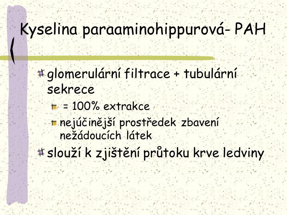 Kyselina paraaminohippurová- PAH glomerulární filtrace + tubulární sekrece = 100% extrakce nejúčinější prostředek zbavení nežádoucích látek slouží k z