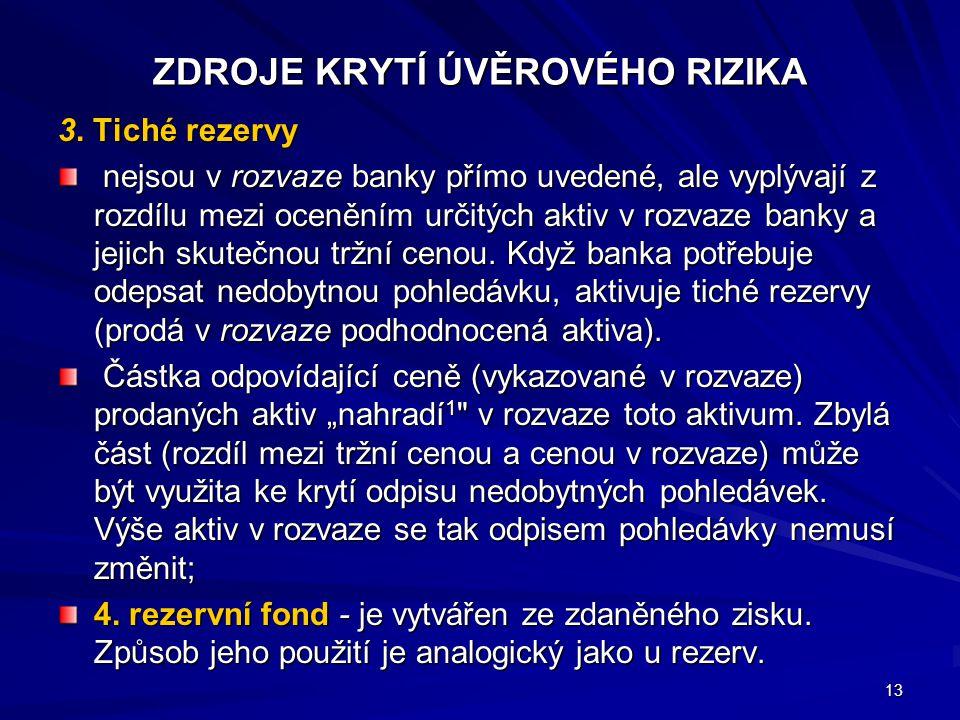 ZDROJE KRYTÍ ÚVĚROVÉHO RIZIKA 3.