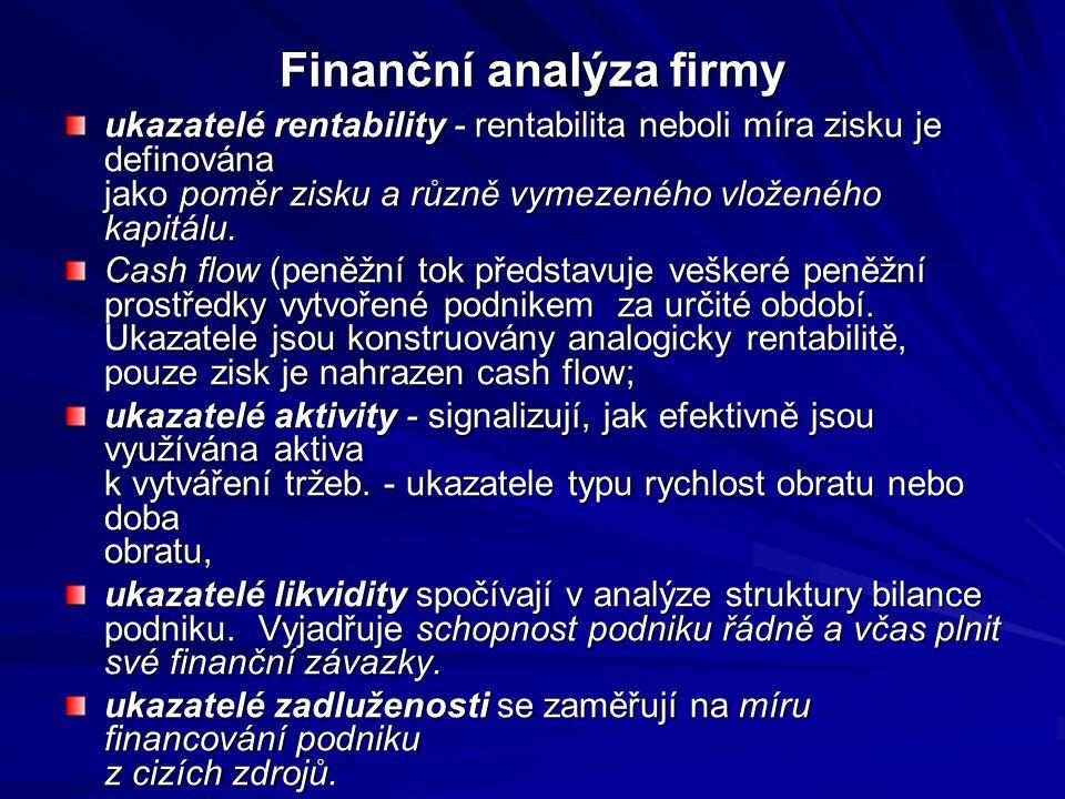 Finanční analýza firmy ukazatelé rentability - rentabilita neboli míra zisku je definována jako poměr zisku a různě vymezeného vloženého kapitálu.