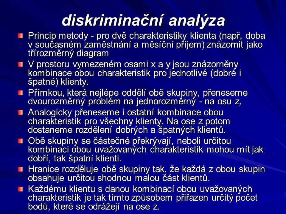 diskriminační analýza Princip metody - pro dvě charakteristiky klienta (např, doba v současném zaměstnání a měsíční příjem) znázornit jako třírozměrný