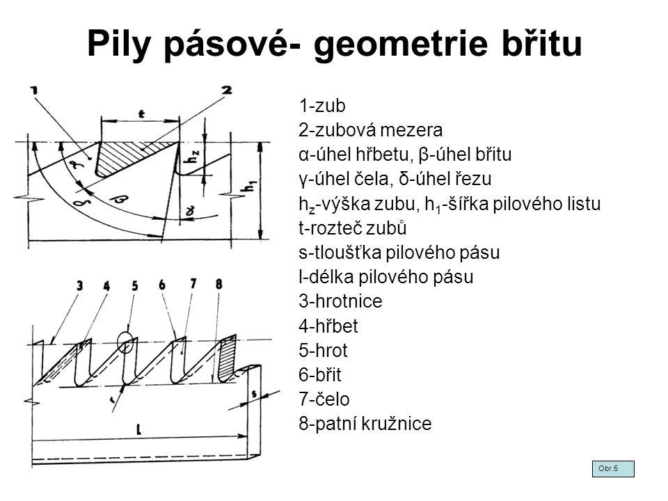 Pily pásové- geometrie břitu 1-zub 2-zubová mezera α-úhel hřbetu, β-úhel břitu γ-úhel čela, δ-úhel řezu h z -výška zubu, h 1 -šířka pilového listu t-r